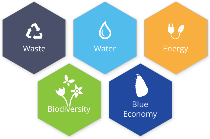 An Eco-Innovation concept paper could address one or many environmental issues present in the fields of Water, Waste, Biodiversity, Blue Economy and Energy